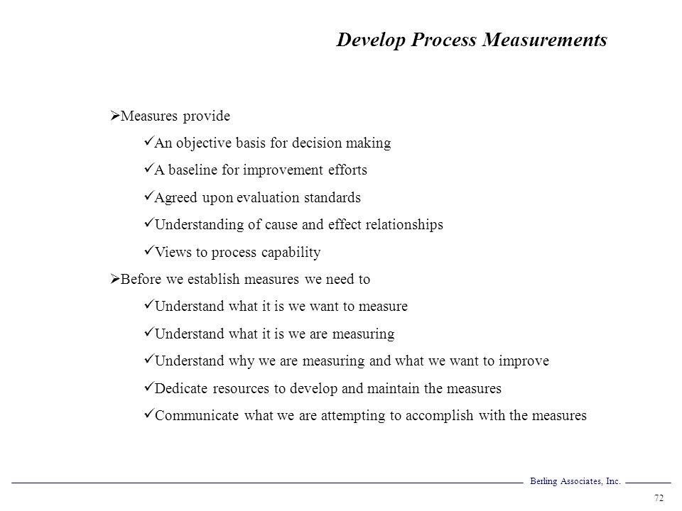 Berling Associates, Inc. 72 Develop Process Measurements Measures provide An objective basis for decision making A baseline for improvement efforts Ag