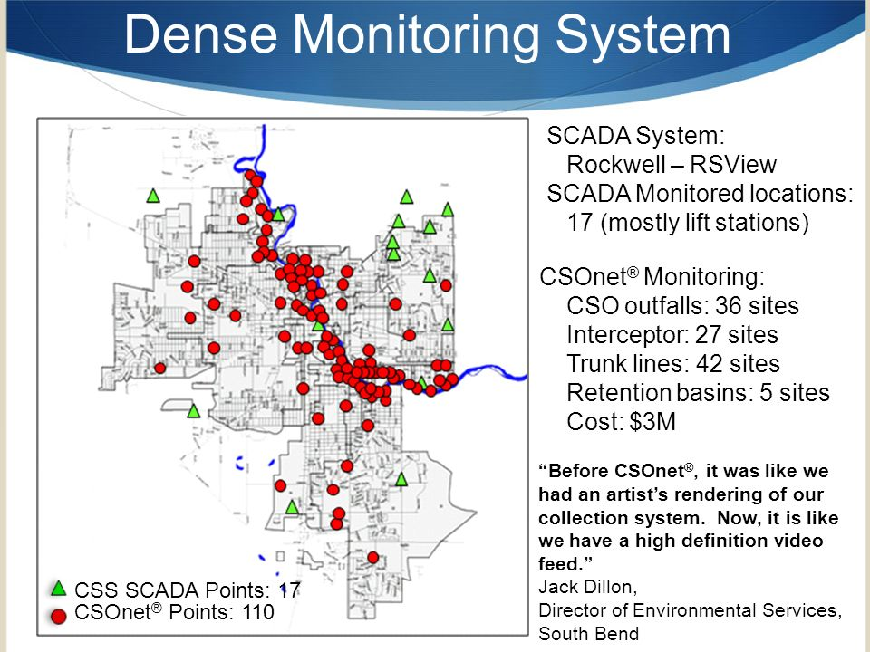 Dense Monitoring System CSS SCADA Points: 17 CSOnet ® Points: 110 SCADA System: Rockwell – RSView SCADA Monitored locations: 17 (mostly lift stations)