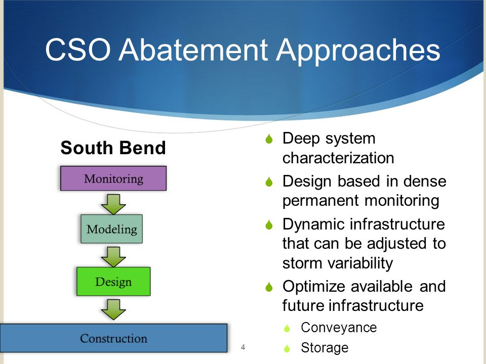 CSO Abatement Approaches 4 South Bend Deep system characterization Design based in dense permanent monitoring Dynamic infrastructure that can be adjus