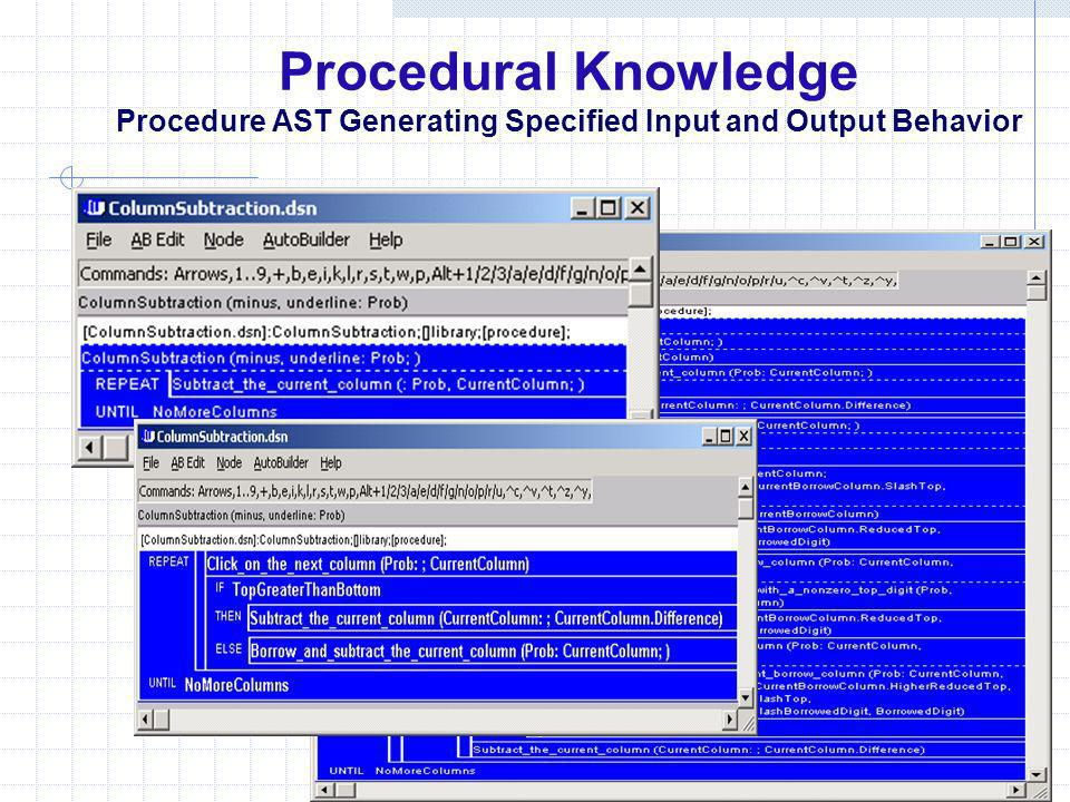 12 Procedural Knowledge Procedure AST Generating Specified Input and Output Behavior