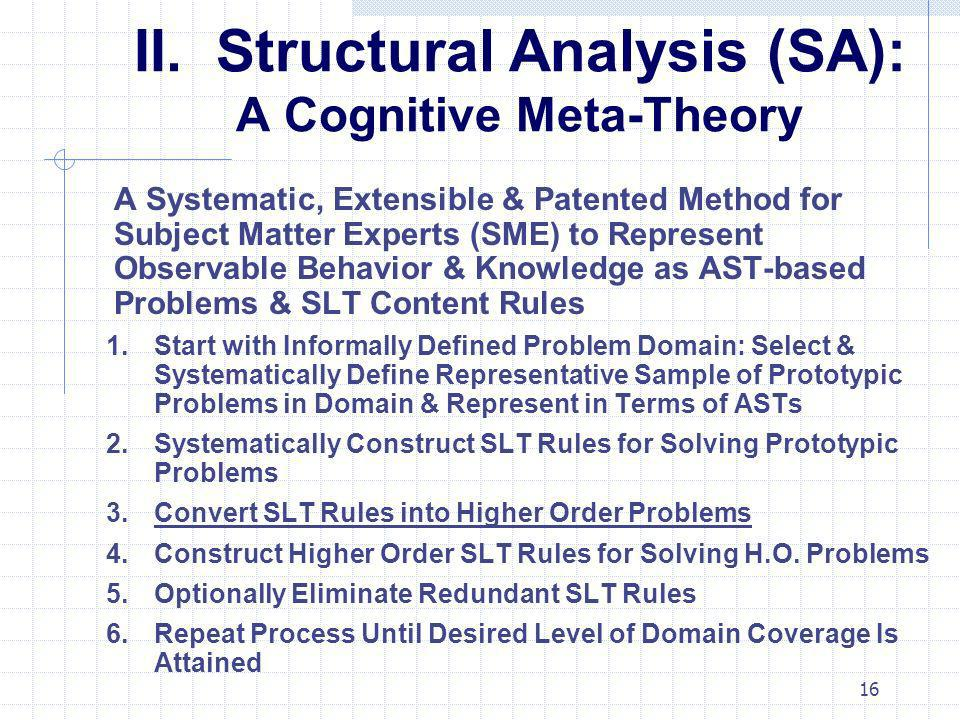 16 II. Structural Analysis (SA): A Cognitive Meta-Theory A Systematic, Extensible & Patented Method for Subject Matter Experts (SME) to Represent Obse