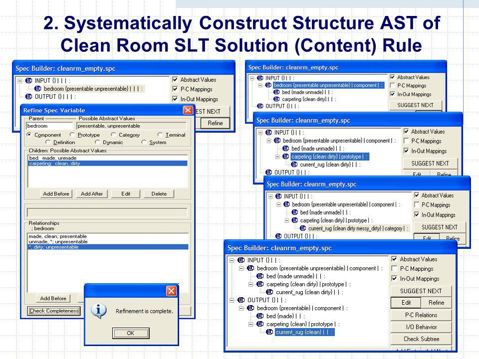 19 2. Systematically Construct Structure AST of Clean Room SLT Solution (Content) Rule