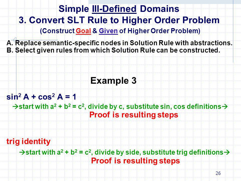 26 Simple Ill-Defined Domains 3. Convert SLT Rule to Higher Order Problem (Construct Goal & Given of Higher Order Problem) A. Replace semantic-specifi