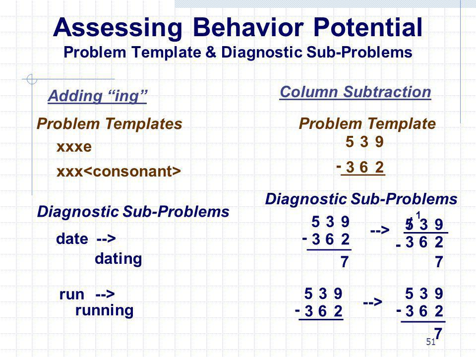 51 Assessing Behavior Potential Problem Template & Diagnostic Sub-Problems 362 935 _____ 7 1 / - 362 935 - Problem Template Diagnostic Sub-Problems Ad