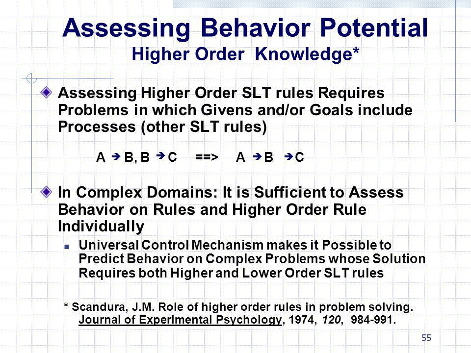 55 Assessing Behavior Potential Higher Order Knowledge* Assessing Higher Order SLT rules Requires Problems in which Givens and/or Goals include Proces