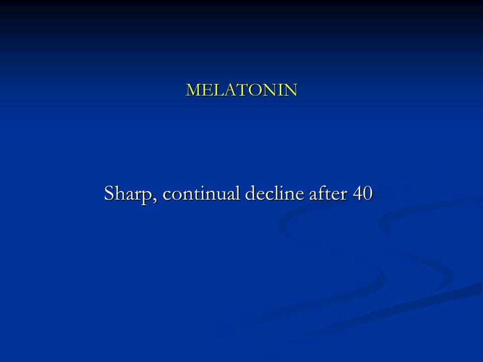 MELATONIN Sharp, continual decline after 40 Sharp, continual decline after 40