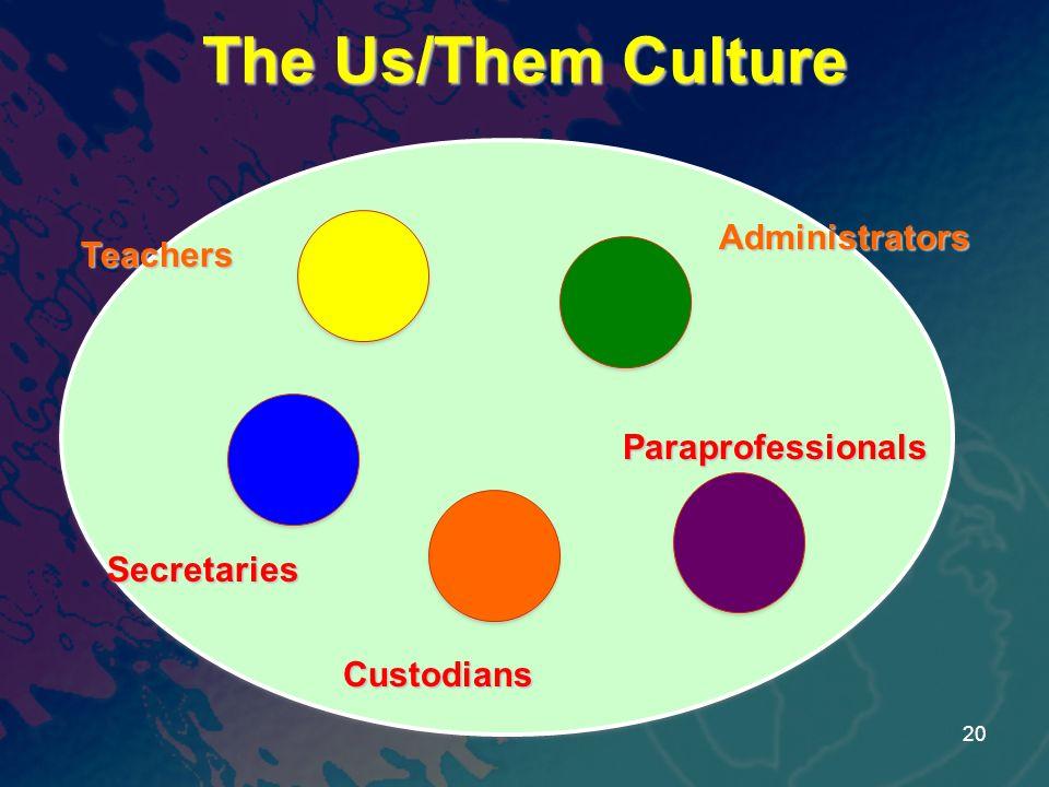 The Us/Them Culture Teachers Administrators Secretaries Custodians Paraprofessionals 20