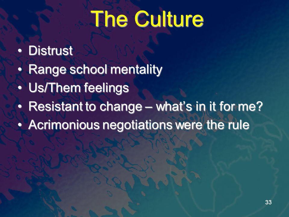 The Culture DistrustDistrust Range school mentalityRange school mentality Us/Them feelingsUs/Them feelings Resistant to change – whats in it for me Resistant to change – whats in it for me.