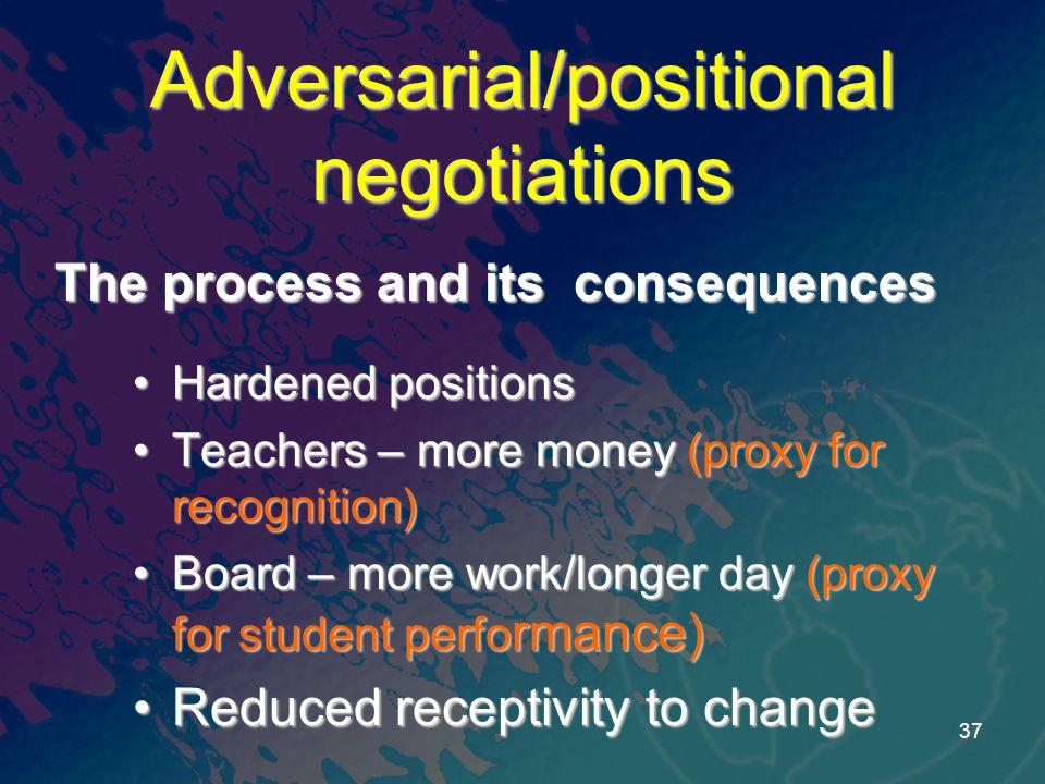 Adversarial/positional negotiations Hardened positionsHardened positions Teachers – more money (proxy for recognition)Teachers – more money (proxy for