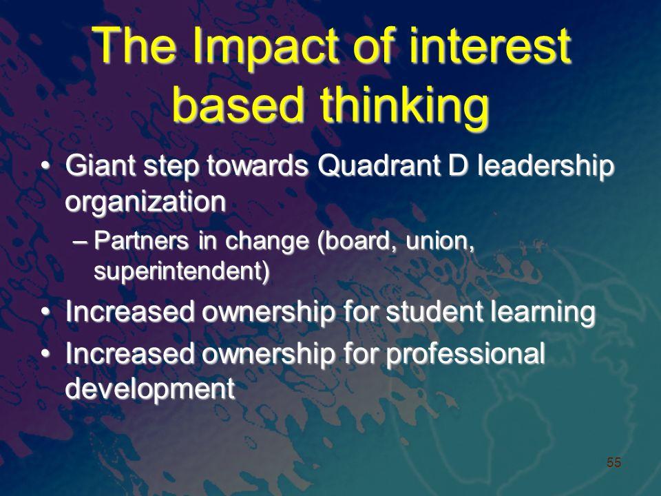 The Impact of interest based thinking Giant step towards Quadrant D leadership organizationGiant step towards Quadrant D leadership organization –Part