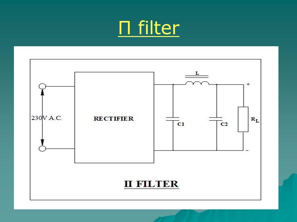Π filter