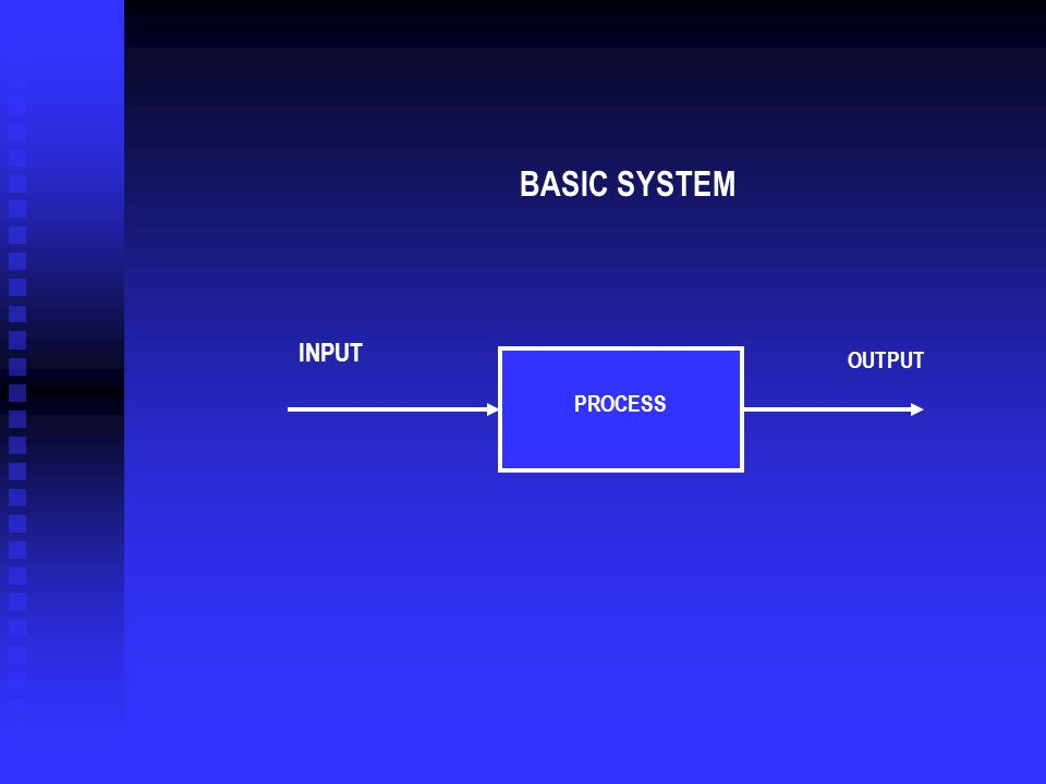 PROCESS INPUT OUTPUT BASIC SYSTEM