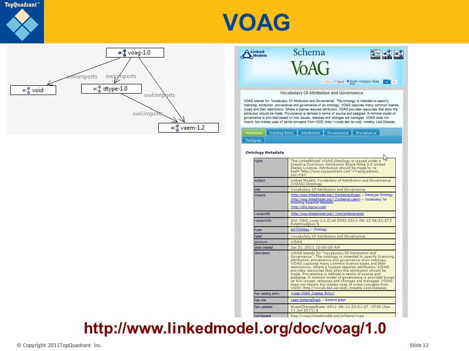 © Copyright 2011TopQuadrant Inc. Slide 12 VOAG http://www.linkedmodel.org/doc/voag/1.0