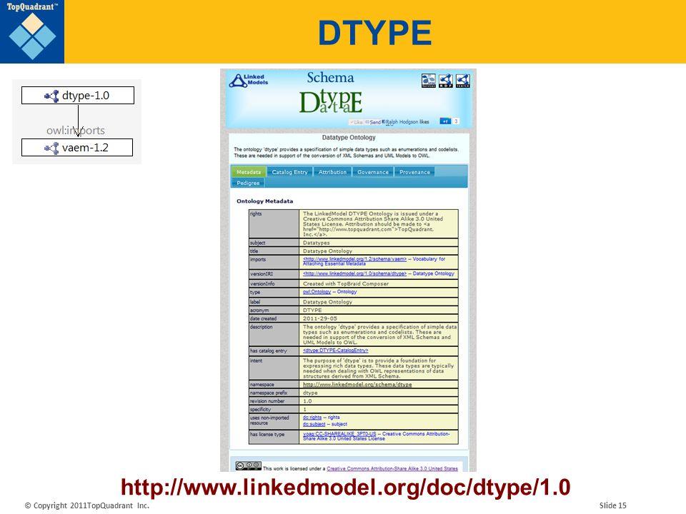 © Copyright 2011TopQuadrant Inc. Slide 15 DTYPE http://www.linkedmodel.org/doc/dtype/1.0
