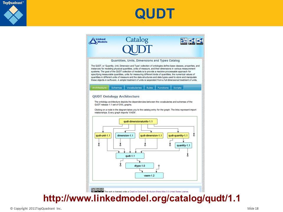 © Copyright 2011TopQuadrant Inc. Slide 18 QUDT http://www.linkedmodel.org/catalog/qudt/1.1