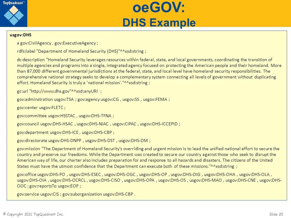 © Copyright 2011 TopQuadrant Inc. Slide 20 oeGOV: DHS Example usgov:DHS a gov:CivilAgency, gov:ExecutiveAgency ; rdfs:label