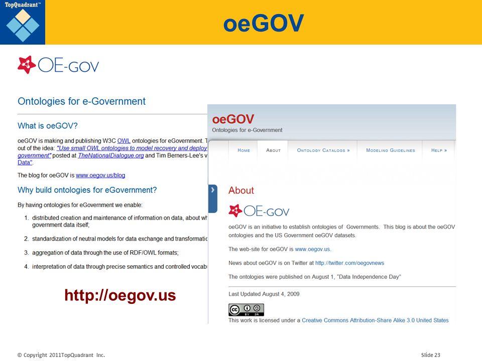 © Copyright 2011TopQuadrant Inc. Slide 23 oeGOV http://oegov.us