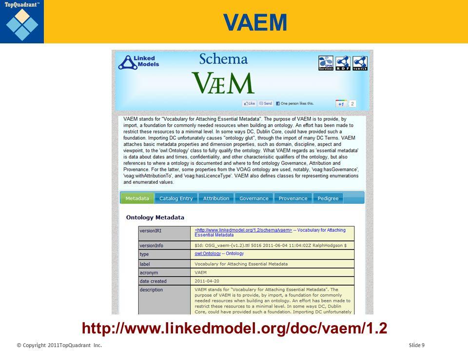 © Copyright 2011TopQuadrant Inc. Slide 9 VAEM http://www.linkedmodel.org/doc/vaem/1.2