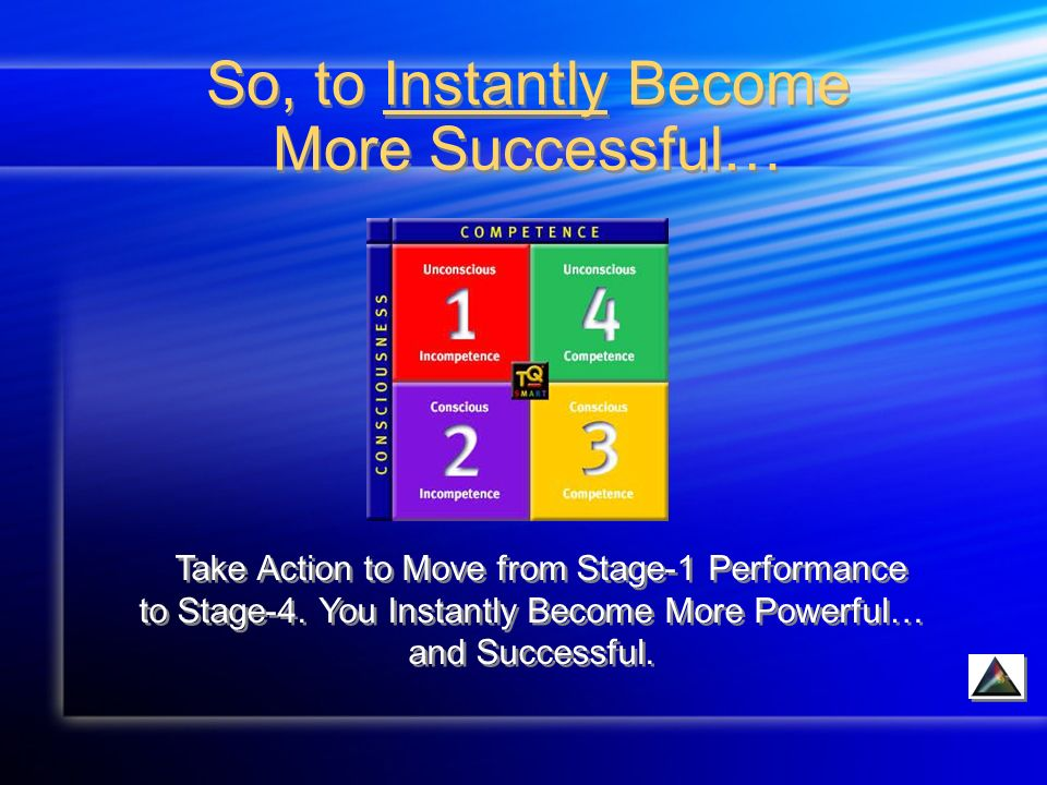 So, to Instantly Become More Successful… Take Action to Move from Stage-1 Performance to Stage-4.