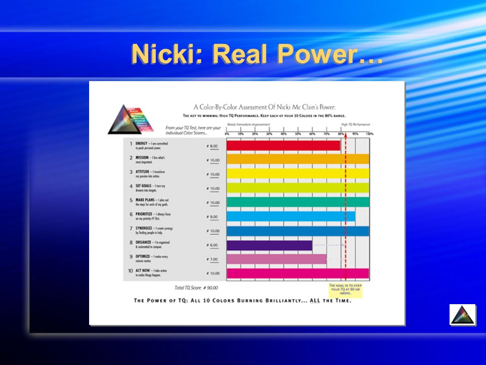 Nicki: Real Power…