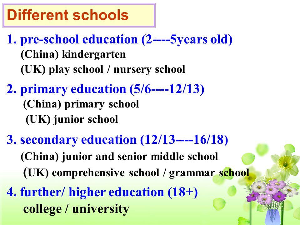 Different schools 1. pre-school education (2----5years old) 2. primary education (5/6----12/13) 3. secondary education (12/13----16/18) 4. further/ hi