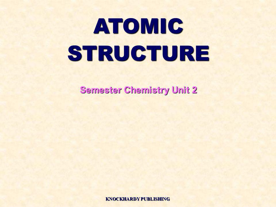 LecturePLUS Timberlake2 Atomic Theory Atoms are building blocks of elements Similar atoms in each element Different from atoms of other elements Two or more different atoms bond in simple ratios to form compounds