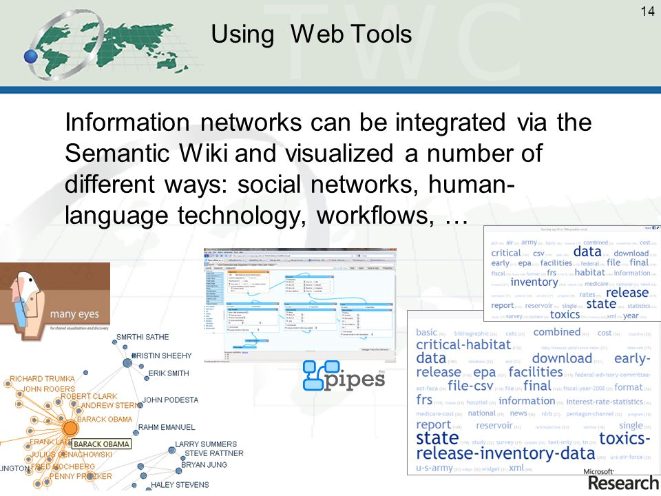 14 Using Web Tools Information networks can be integrated via the Semantic Wiki and visualized a number of different ways: social networks, human- lan