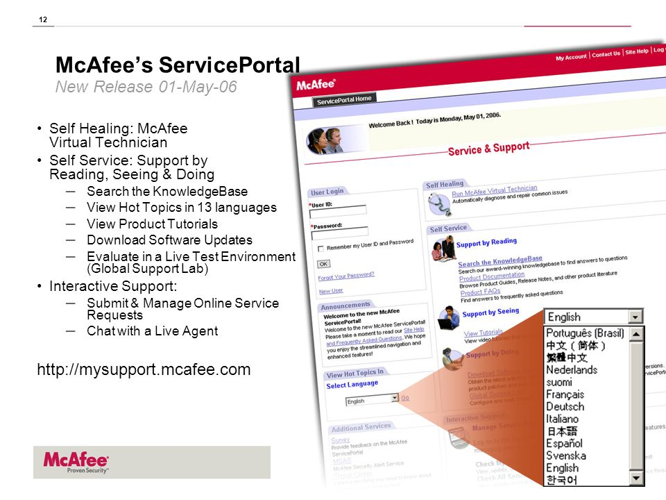 CONFIDENTIAL 12 McAfees ServicePortal New Release 01-May-06 Self Healing: McAfee Virtual Technician Self Service: Support by Reading, Seeing & Doing S