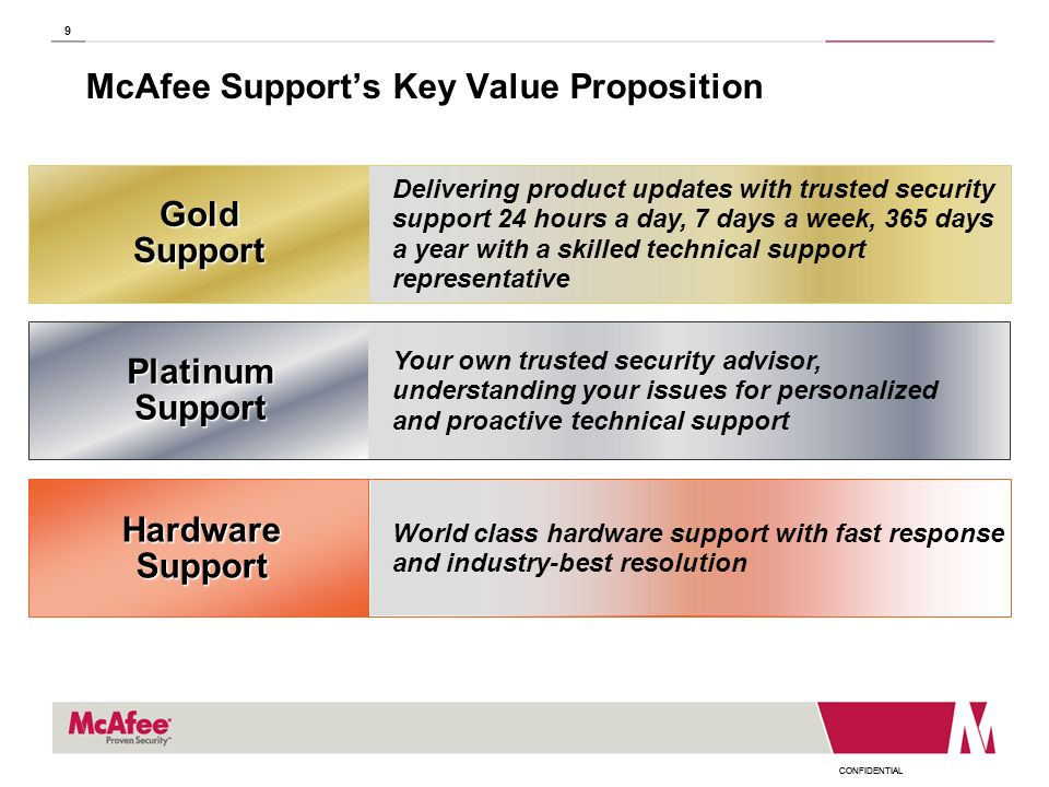 CONFIDENTIAL 9 Gold Support Platinum Support Delivering product updates with trusted security support 24 hours a day, 7 days a week, 365 days a year w