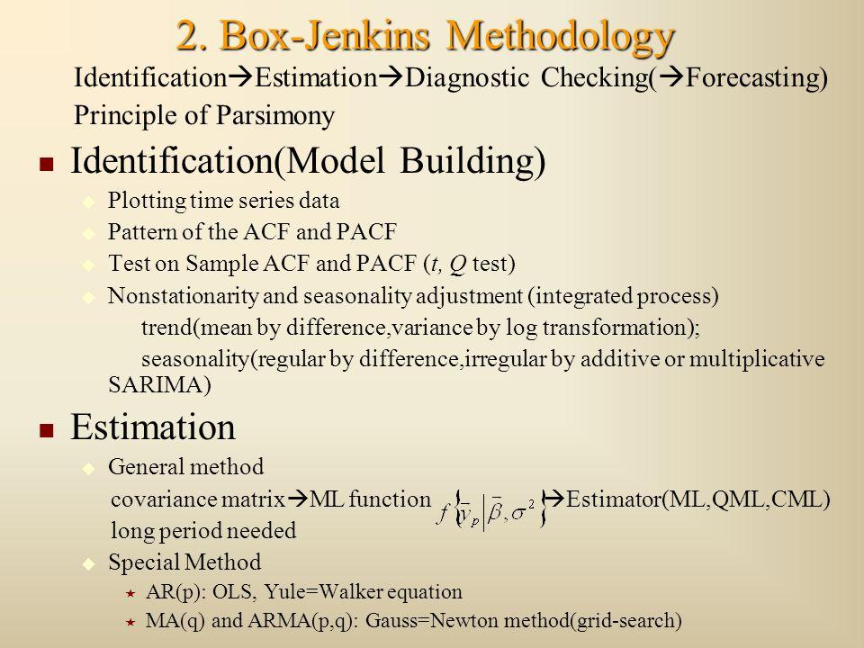 2. Box-Jenkins Methodology Identification Estimation Diagnostic Checking( Forecasting) Principle of Parsimony Identification(Model Building) Plotting