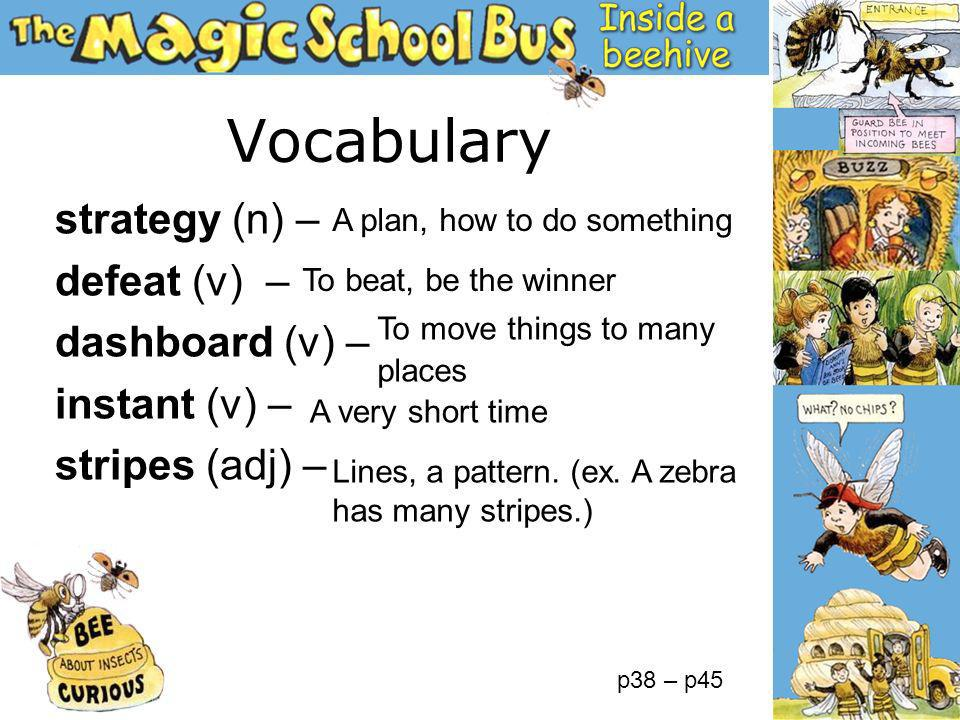 Vocabulary strategy (n) – defeat (v) – dashboard (v) – instant (v) – stripes (adj) – To beat, be the winner A very short time Lines, a pattern. (ex. A