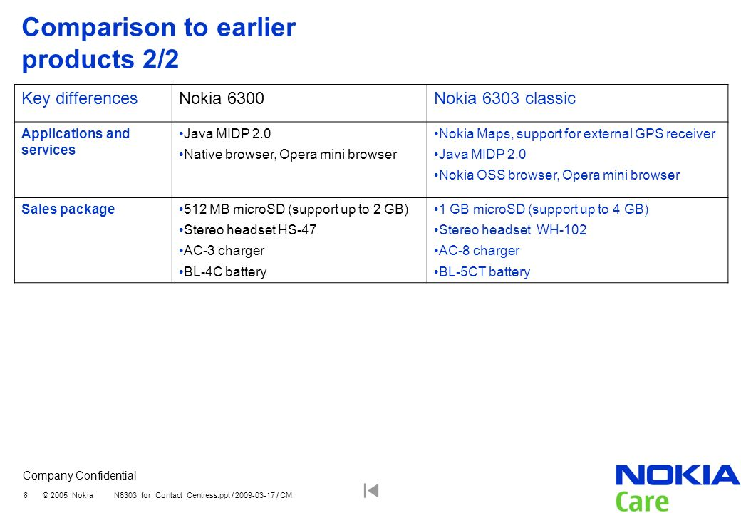 Company Confidential 8 © 2005 Nokia N6303_for_Contact_Centress.ppt / 2009-03-17 / CM Comparison to earlier products 2/2 Key differencesNokia 6300Nokia