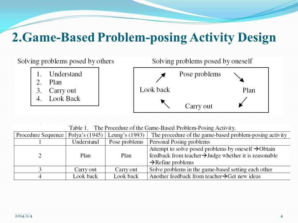 2.Game-Based Problem-posing Activity Design 2014/1/44