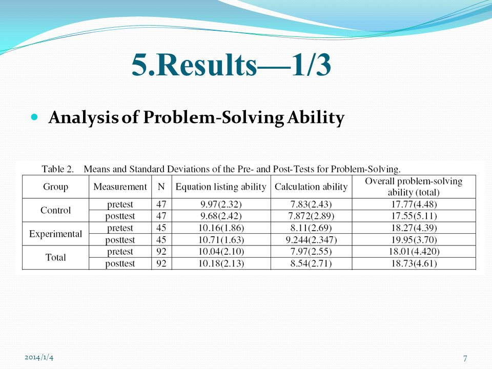 \ Analysis of Problem-Solving Ability 2014/1/47 5.Results1/3