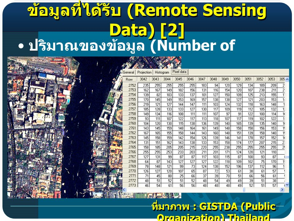 (Remote Sensing Data) [2] (Number of Pixel) : GISTDA (Public Organization) Thailand