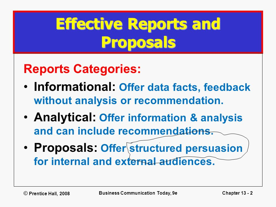 © Prentice Hall, 2008 Business Communication Today, 9eChapter 13 - 2 Effective Reports and Proposals Reports Categories: Informational: Offer data fac