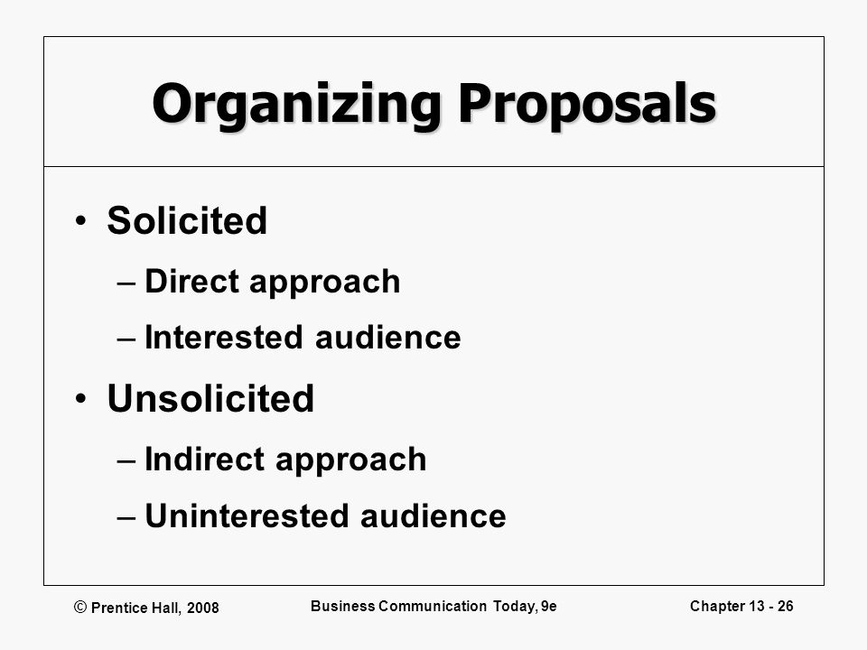 © Prentice Hall, 2008 Business Communication Today, 9eChapter 13 - 26 Organizing Proposals Solicited –Direct approach –Interested audience Unsolicited