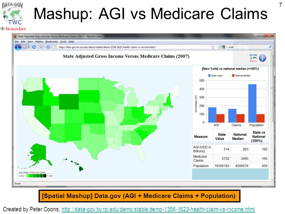 7 Mashup: AGI vs Medicare Claims Created by Peter Coons,   [Spatial Mashup] Data.gov (AGI + Medicare Claims + Population)