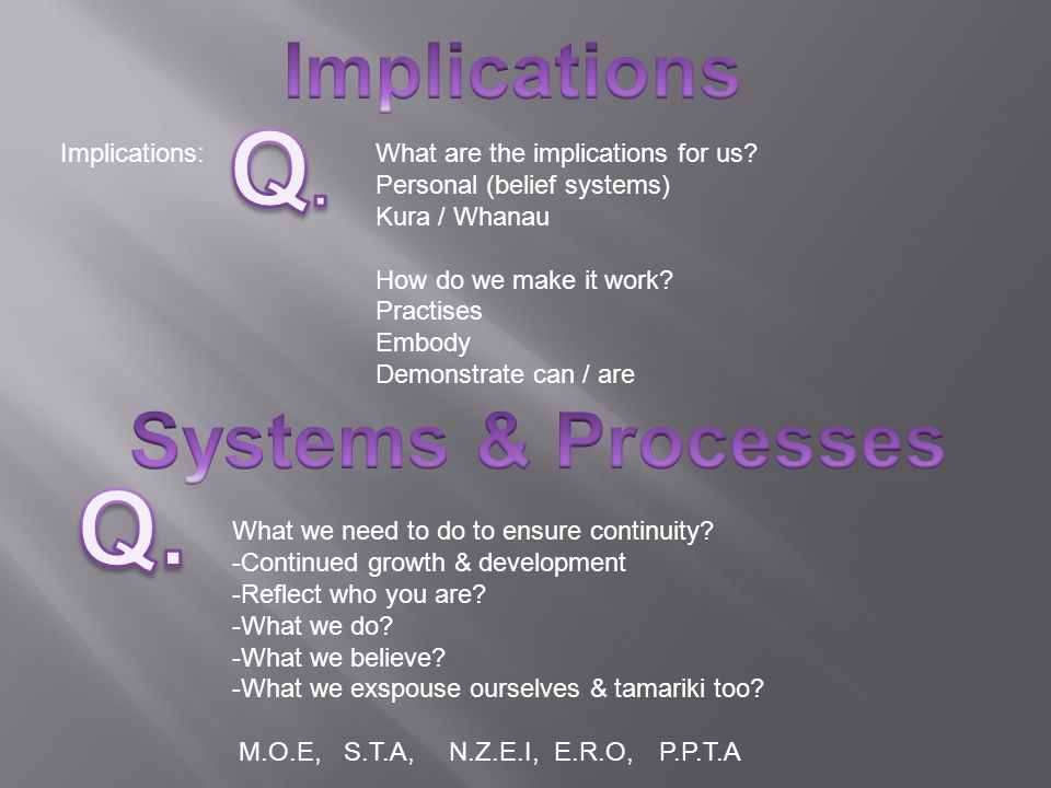 Implications:What are the implications for us? Personal (belief systems) Kura / Whanau How do we make it work? Practises Embody Demonstrate can / are