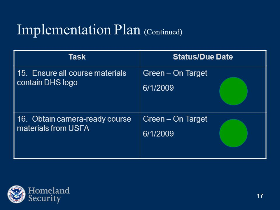 17 Implementation Plan (Continued) TaskStatus/Due Date 15. Ensure all course materials contain DHS logo Green – On Target 6/1/2009 16. Obtain camera-r