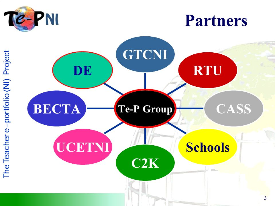 The Teacher e–portfolio (NI) Project 3 Te-P Group GTCNIRTUCASSSchoolsC2KUCETNIBECTADE Partners