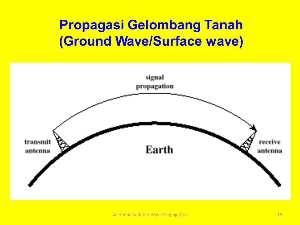 15 Propagasi Gelombang Tanah (Ground Wave/Surface wave)