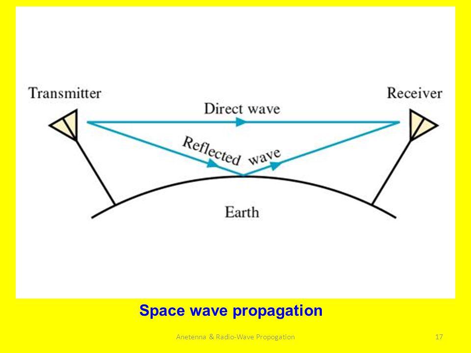 Anetenna & Radio-Wave Propogation17 Space wave propagation