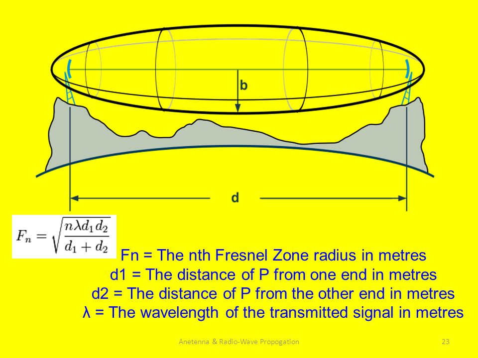 Anetenna & Radio-Wave Propogation23 Fn = The nth Fresnel Zone radius in metres d1 = The distance of P from one end in metres d2 = The distance of P fr