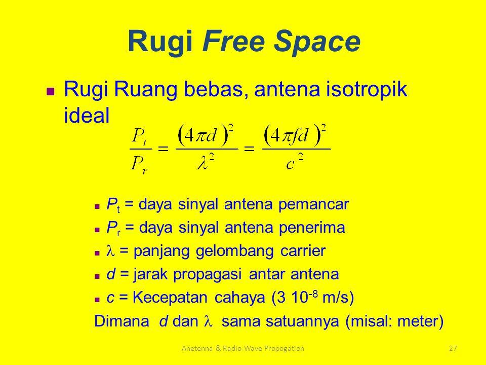 Anetenna & Radio-Wave Propogation27 Rugi Free Space Rugi Ruang bebas, antena isotropik ideal P t = daya sinyal antena pemancar P r = daya sinyal anten