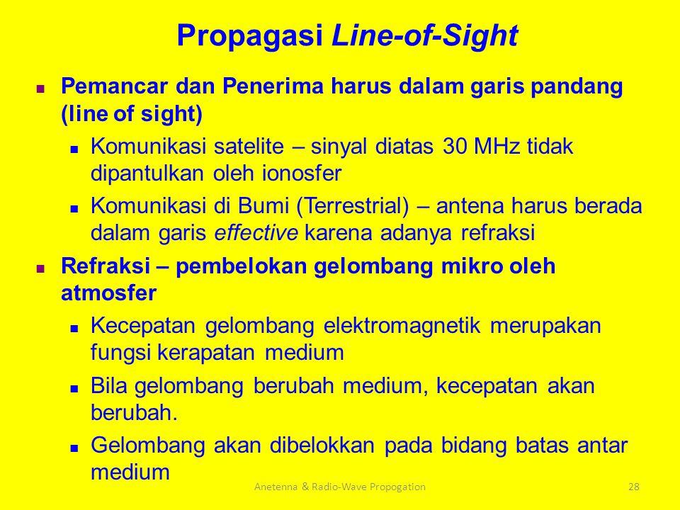 Anetenna & Radio-Wave Propogation28 Propagasi Line-of-Sight Pemancar dan Penerima harus dalam garis pandang (line of sight) Komunikasi satelite – siny