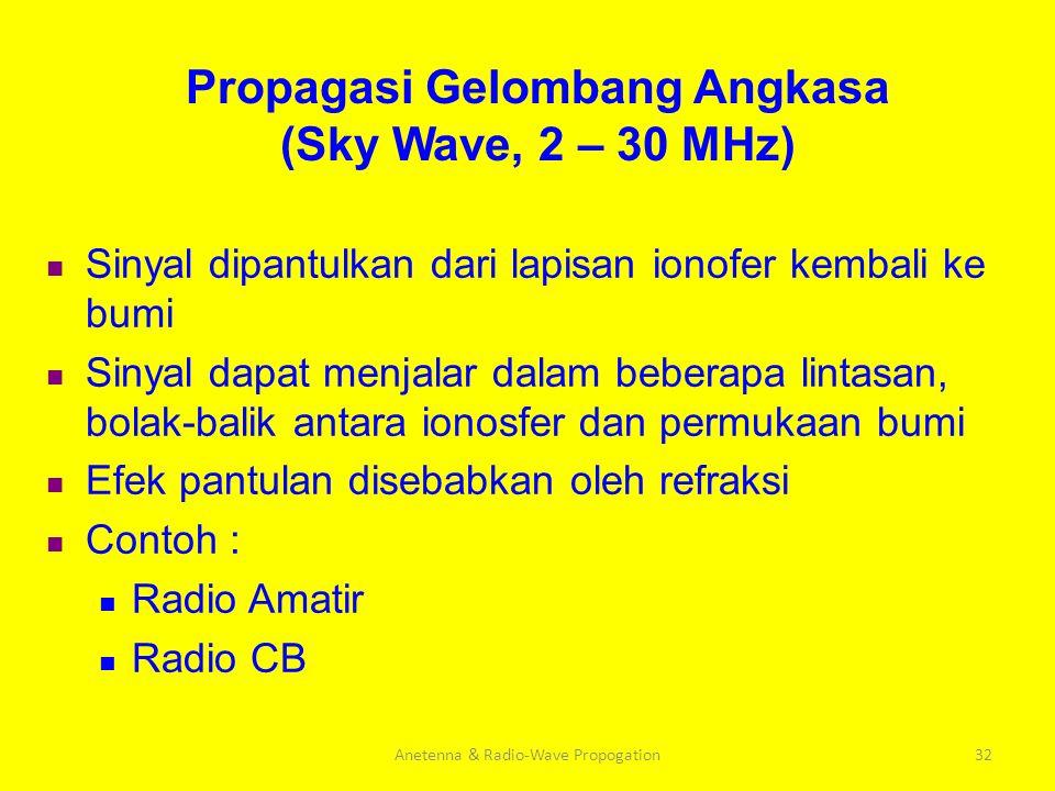 Anetenna & Radio-Wave Propogation32 Sinyal dipantulkan dari lapisan ionofer kembali ke bumi Sinyal dapat menjalar dalam beberapa lintasan, bolak-balik