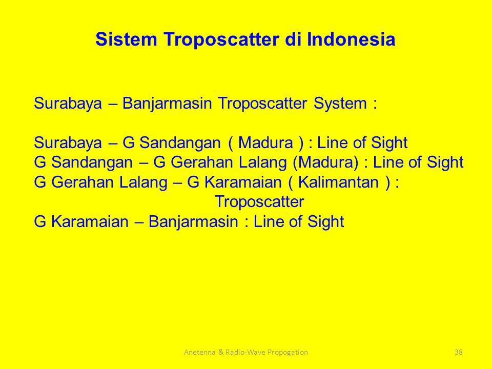 Anetenna & Radio-Wave Propogation38 Sistem Troposcatter di Indonesia Surabaya – Banjarmasin Troposcatter System : Surabaya – G Sandangan ( Madura ) :