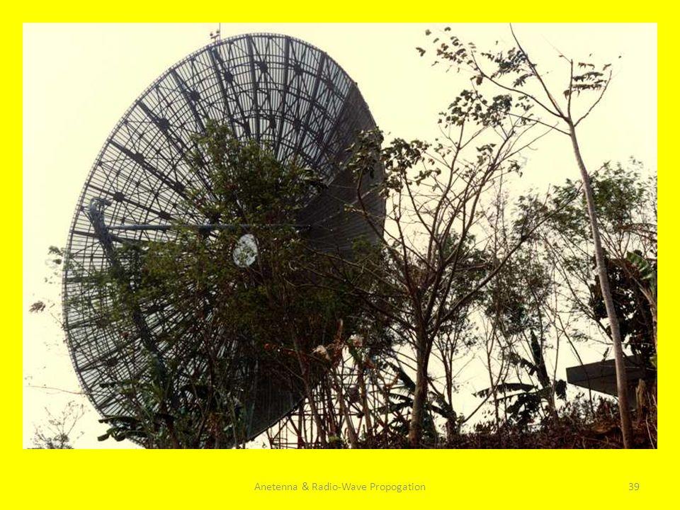 Anetenna & Radio-Wave Propogation39