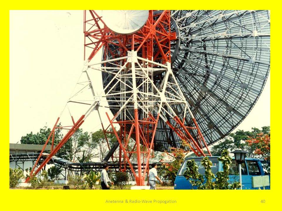 Anetenna & Radio-Wave Propogation40